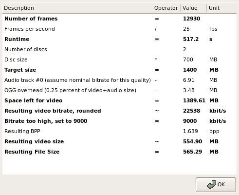 dvd::rip - A full featured DVD Ripper GUI for Linux, written